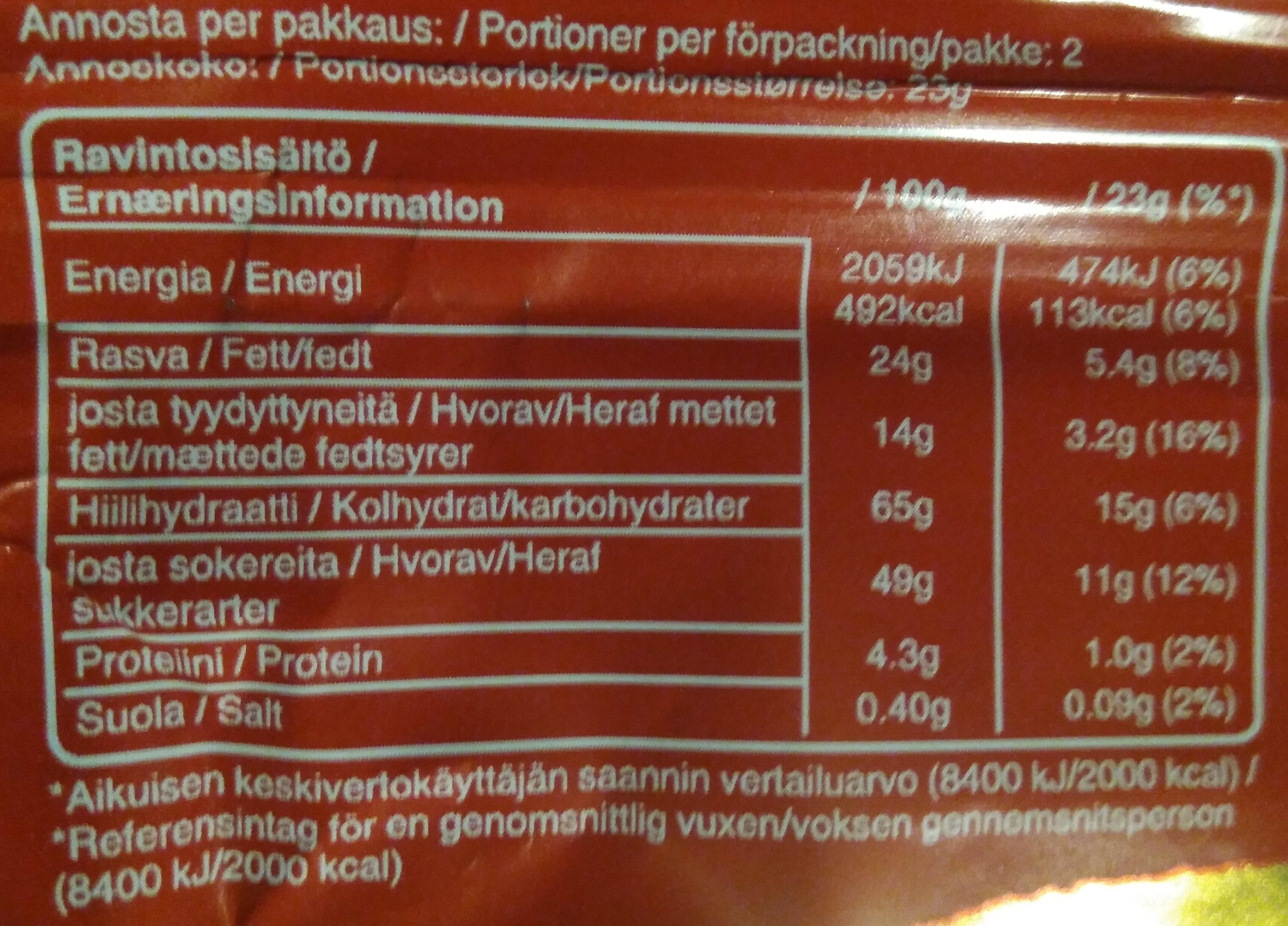 Twix Ginger cookie - Valori nutrizionali - fi
