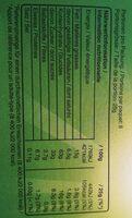 Balisto apple - Informations nutritionnelles