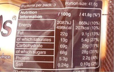 Minstrels - Nutrition facts - en