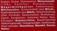 Twix Spekulatius Gewürz - Zutaten - de