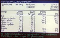 no sugar added Swiss milk chocolate - Nutrition facts