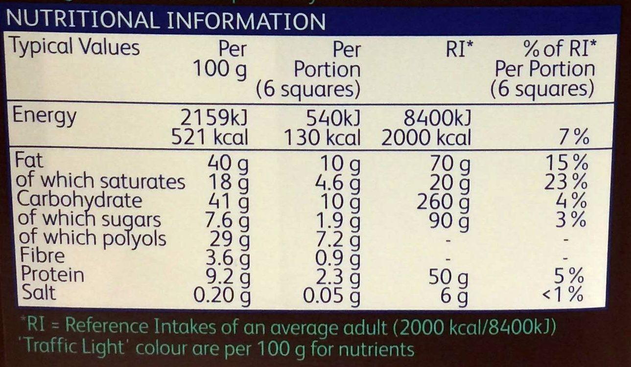 No sugar Swiss milk chocolate with hazelnuts - Nutrition facts