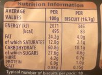 Digestives Dark Chocolate - Nutrition facts