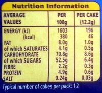 McVitie's Jaffa Cakes - Nutrition facts - en