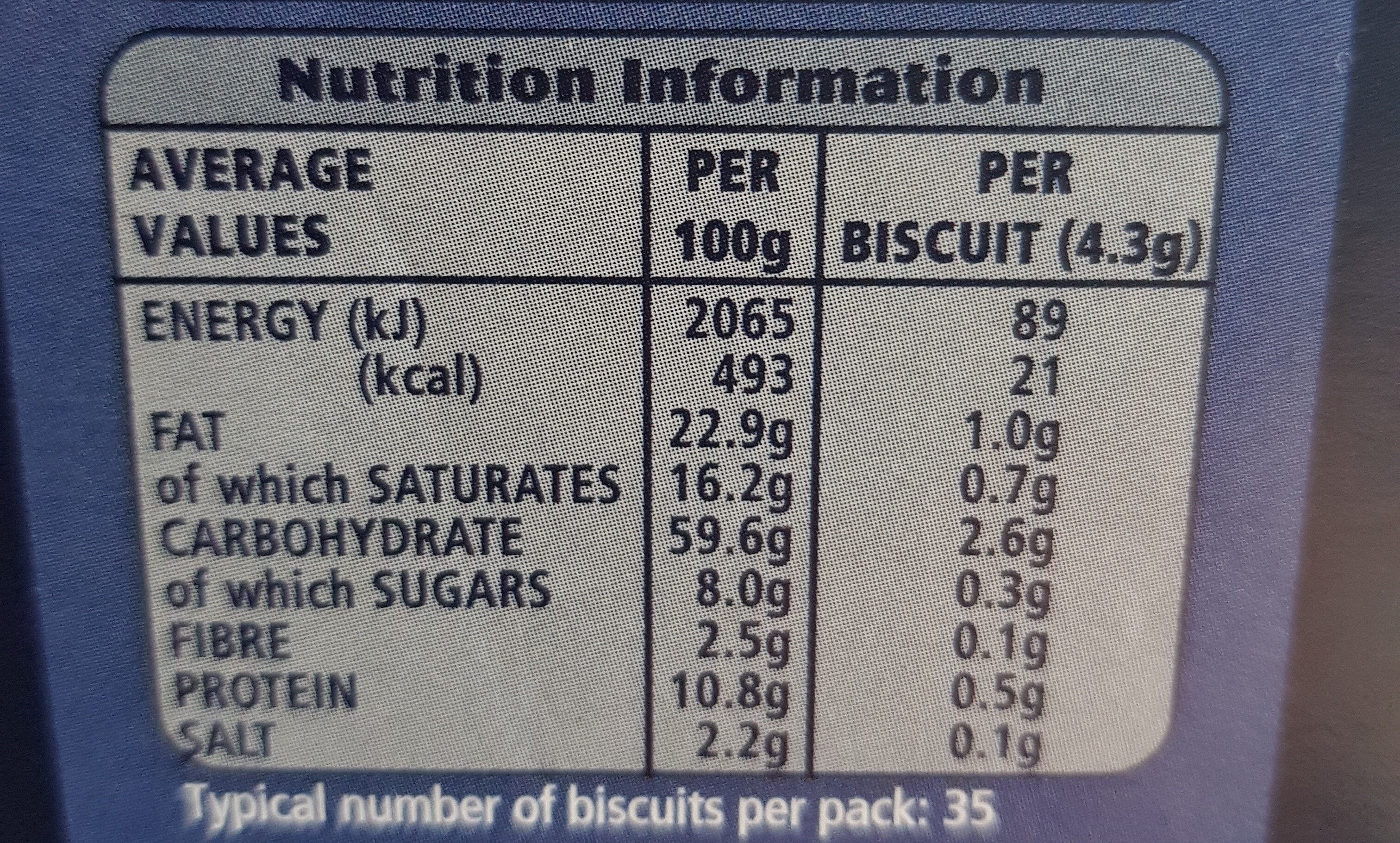 Melts Cheese - Nutrition facts - en