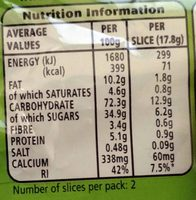 Yogurt Breaks Forest Fruit - Nutrition facts