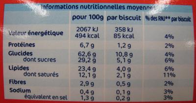 Sablés Anglais Chocolat au lait - Nutrition facts