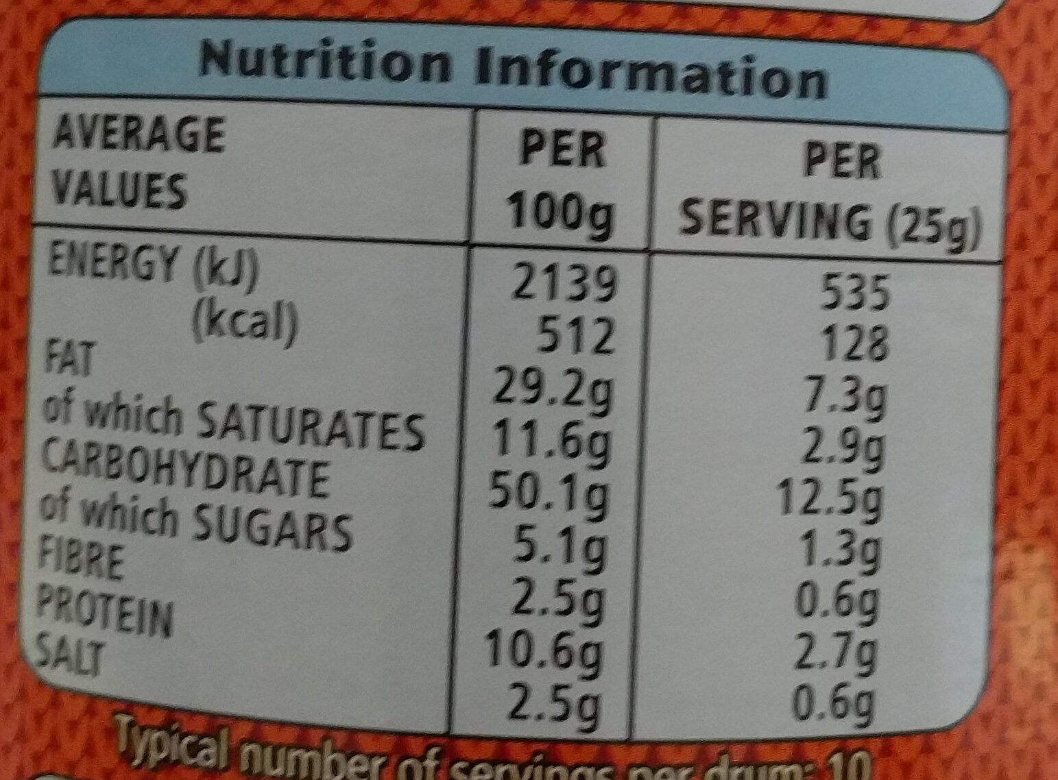 Cheesonal Mini cheddars - Nutrition facts - en