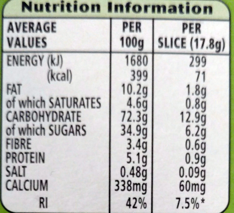 Yogurt breaks - Nutrition facts