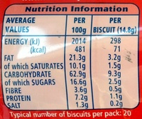 Digestives The Original - Nutrition facts