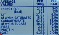 McVitie's Penguin Original 8 x (196.8g) - Informations nutritionnelles - fr