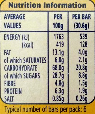 Hobnobs - Nutrition facts