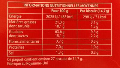 Sablé anglais - Nutrition facts - en