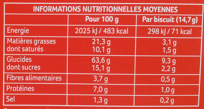 Sablés Anglais - Valori nutrizionali - fr