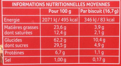 Sables anglais - Informations nutritionnelles