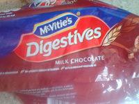 Digestives - Product - en