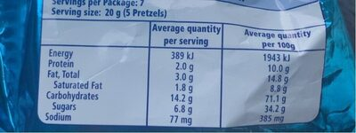 Flipz milk chocolate - Informations nutritionnelles
