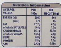 Crunchy oat bakes dark chocolate and almond - Voedigswaarden