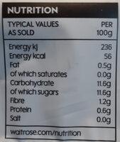 Best of British Apples - Voedingswaarden - en