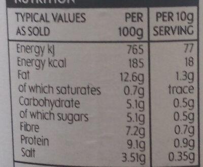Wholegrain mustard - Nutrition facts