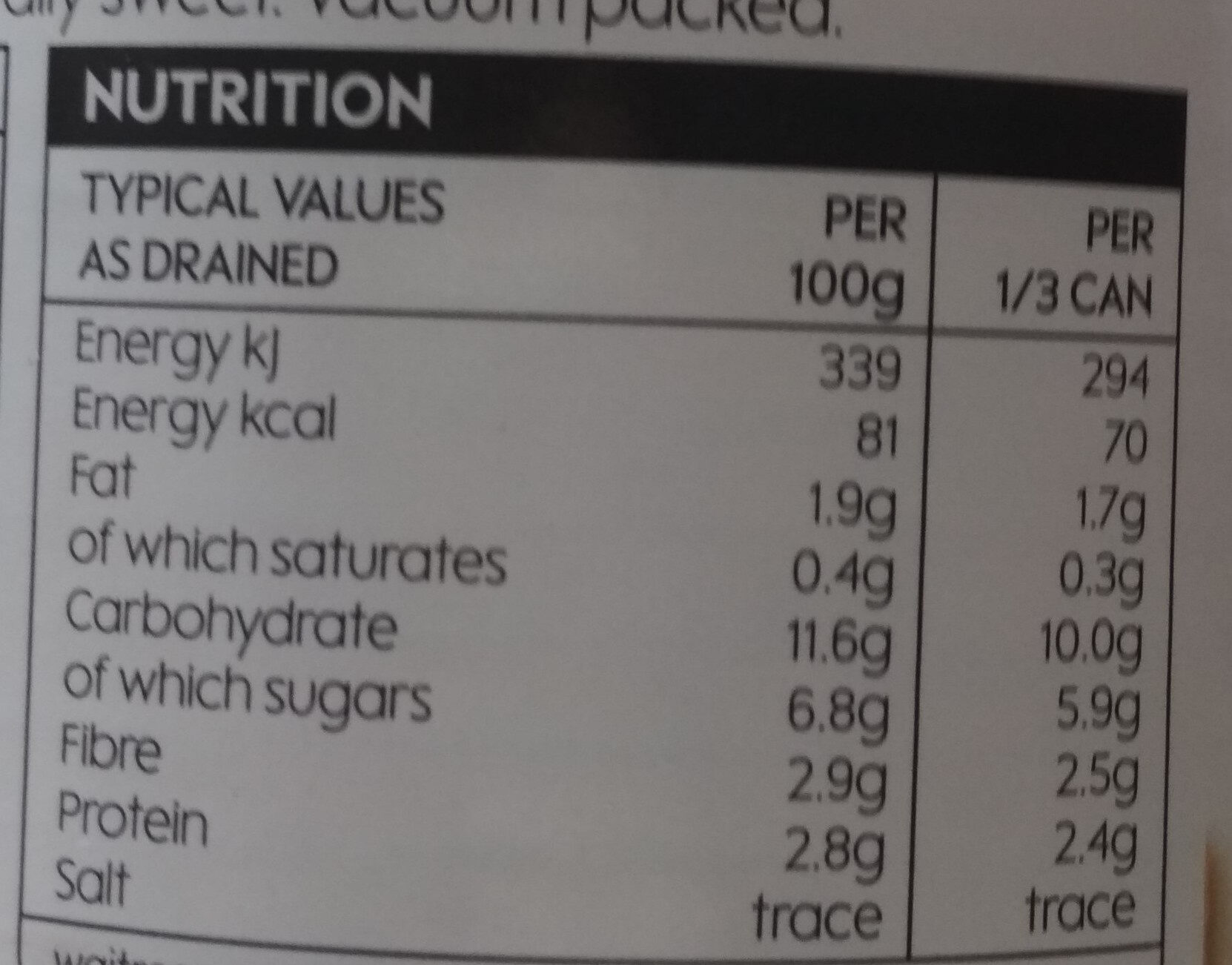 Sweetcorn - Nutrition facts