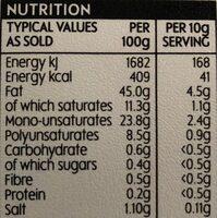 Olive Spread - Nutrition facts - en