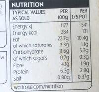 Houmous - Informations nutritionnelles