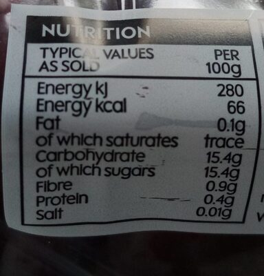 Red seedless grapes - Nutrition facts - en