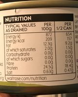 Tuna Steak in Olive Oil - Nutrition facts
