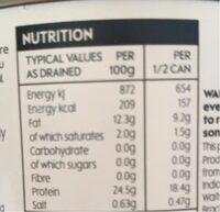 Tuna steak in olive oil - Nutrition facts - en