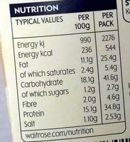 Egg Mayo & Bacon Sandwich - Nutrition facts