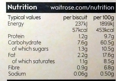 Oaten biscuits - Nutrition facts
