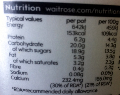 Rhubarb Yoghurt - Nutrition facts