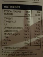 Wafer thin British ham - Nutrition facts