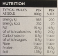 British Corned Beef - Nutrition facts