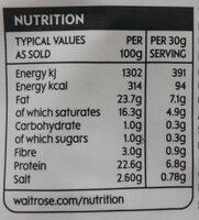 Halloumi - Nutrition facts - en