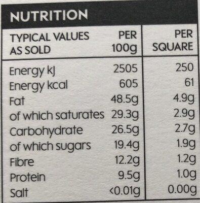 Dark Peru 80% - Nutrition facts