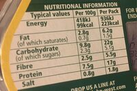 Lunch on the go - Nutrition facts - en