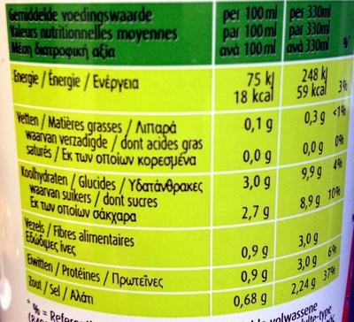 V8 Jus de légumes - Nutrition facts - fr