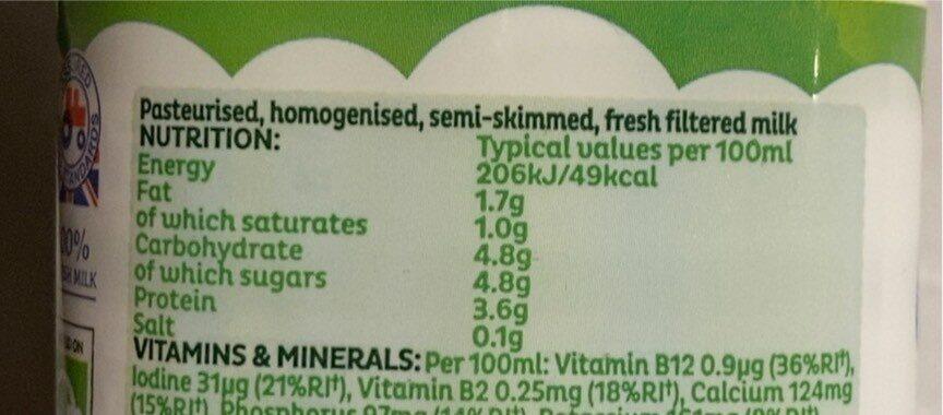 Milk - Informations nutritionnelles - en