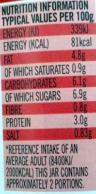 Tomato & Smoked Bacon Sauce - Nutrition facts