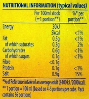 The chicken cube (8 cubes) - Informations nutritionnelles