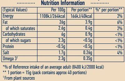 Light Mayonnaise - Informations nutritionnelles - en