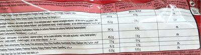 Kitkat Mini - Nutrition facts - nl