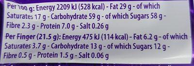 Cadbury Twirl - Informations nutritionnelles