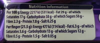 Twirl - Valori nutrizionali - en