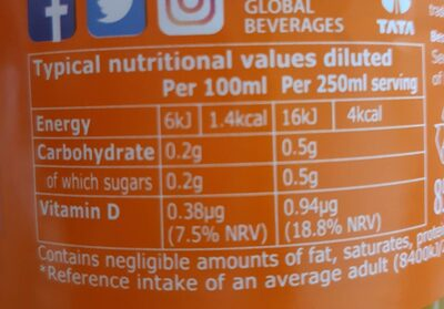 Tetley Sunshine with vitamin D - orange and peach - Nutrition facts