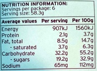 6 Fruit Mince Pies - Nutrition facts