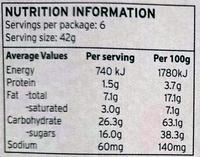 Mr Kipling 6 Cherry Bakewells - Nutrition facts