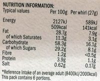 6 toffee terror whirls - Nutrition facts